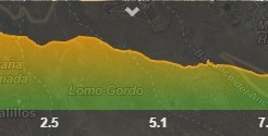 DATA: 10,2 KM – 203 M ELEVATION UP – 602 M. ELEVATION DOWN – MODERATE DIFFICULTY