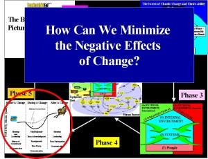 linked Change