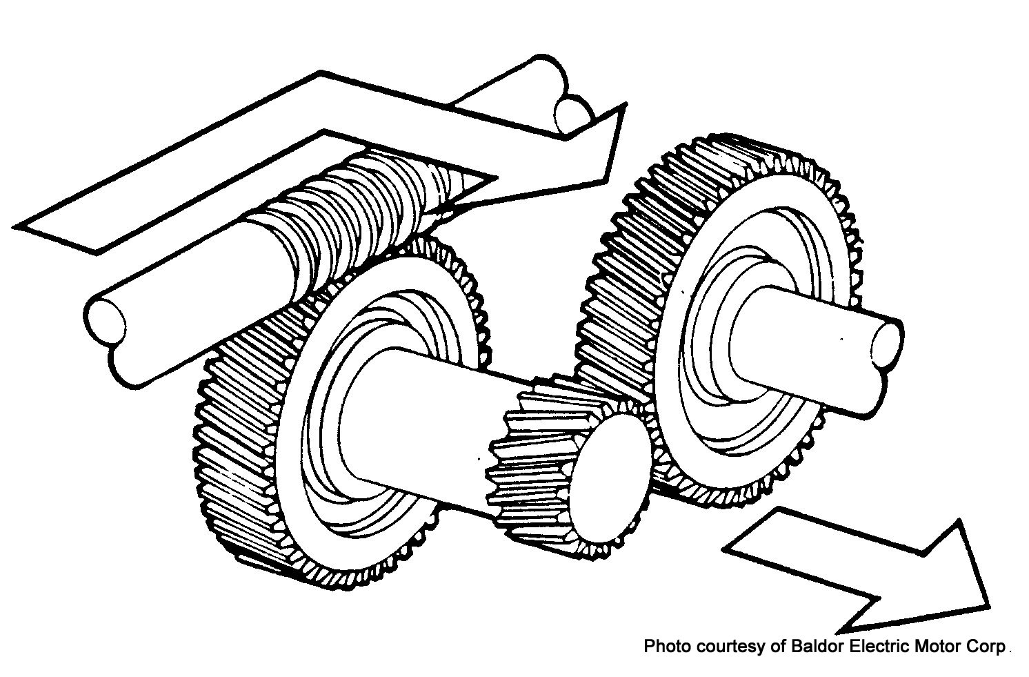 Combination Gears For High Gear Ratio Applications