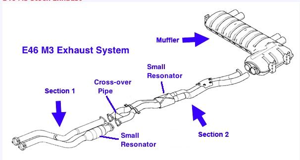 questions about exhaust systems e46