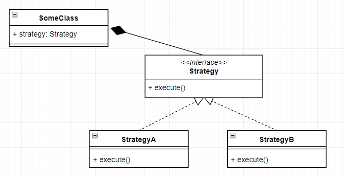 strategyPattern_example