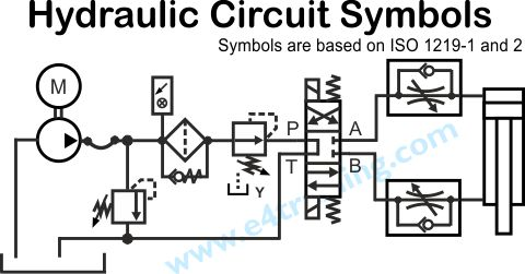 iso symbol for hydraulic motor