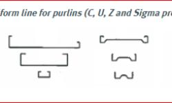 C,U,Z and Sigma Profiles