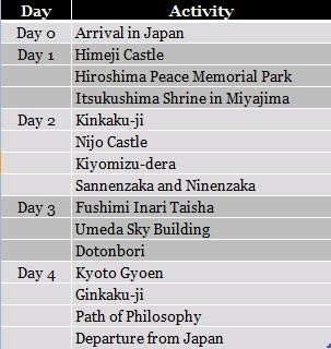 D.I.Y. Kansai-Hiroshima