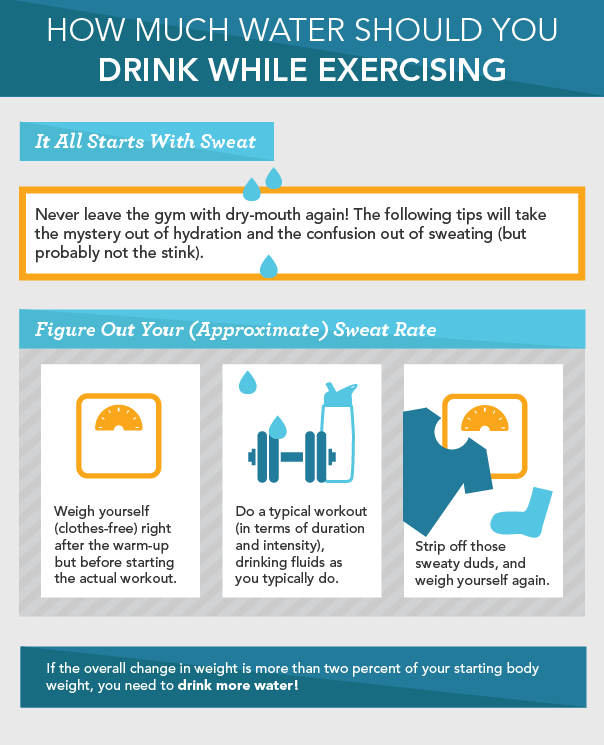 Eagle-water-exercise