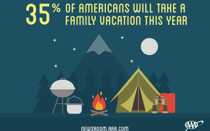 AAA survey: 35 percent of Americans will travel as a family this year