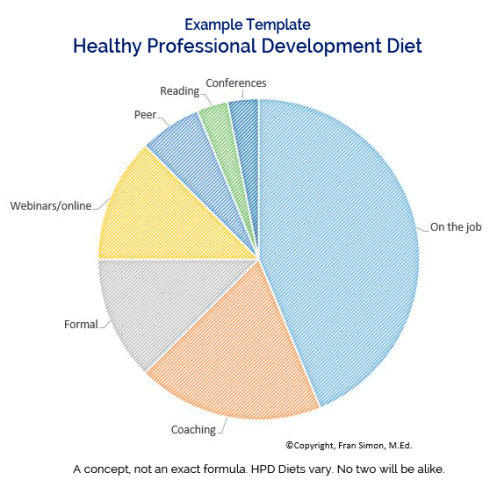 Healthy Professional Delionebt Diet""