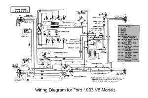 Elsystemet 193334   earlyfordv8se – Ford V8 motorer och bilar från 1932 till 1953