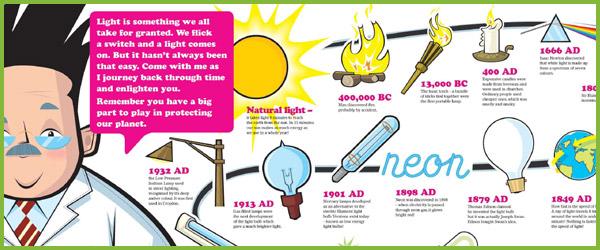 New Energy Saving Light Bulbs