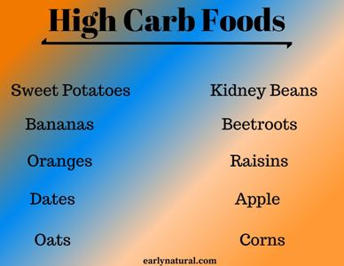 Top 10 Easily Available High Carb Foods