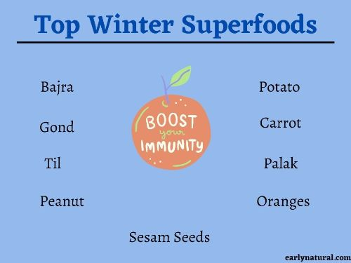Check this Top 10 Winter Superfoods to Build Immunity