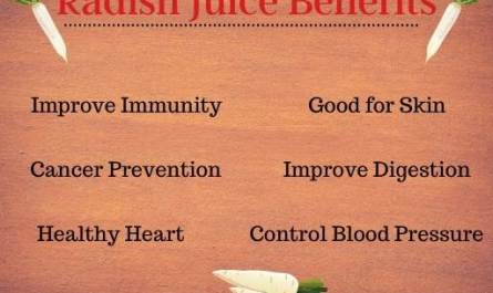 Radish Juice Benefits