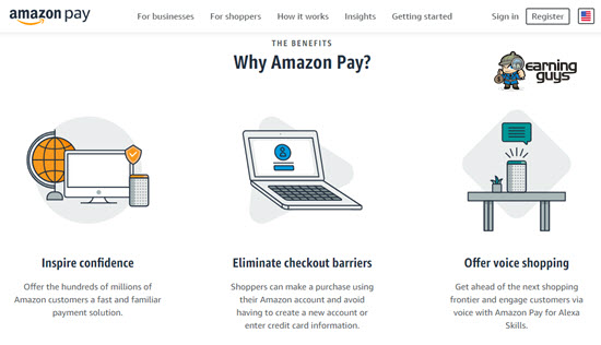Amazon Pay Online Payment