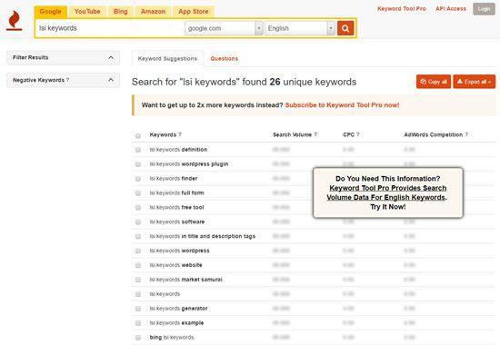 KeywordTool Latent Semantic Index Keywords