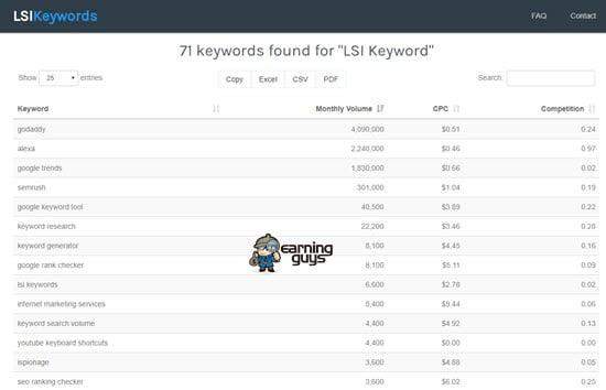 LSI Keywords Tool