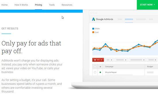 Google AdWords PPC Networks
