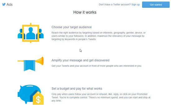 Twitter Ads CPC Ad Network
