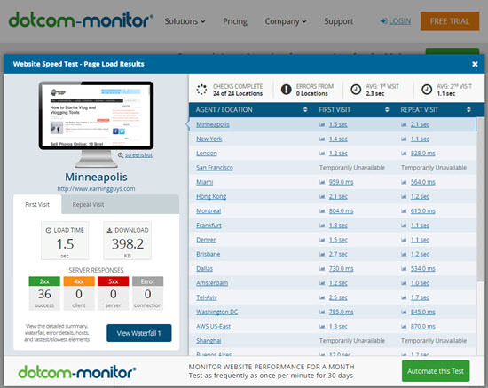 Dotcom-Monitor Website Speed Test