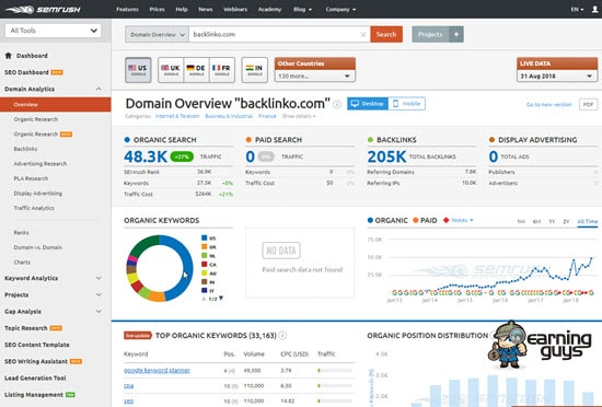 SEMrush Best SEO Tool