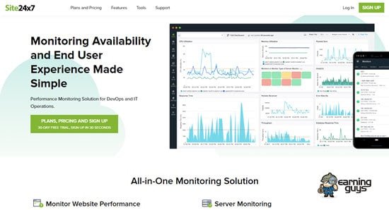 Site 24×7 website downtime monitoring