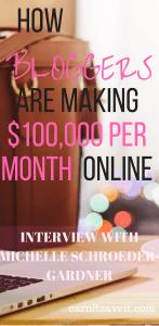 Make Over $100,000.00 Per Month Online Blogging