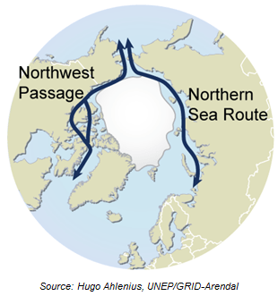 Map of Northwest Passage and Northern Sea Route