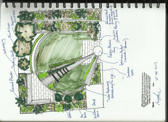 Help We Need An East London Garden Designer To Fix Our Space Earth Designs