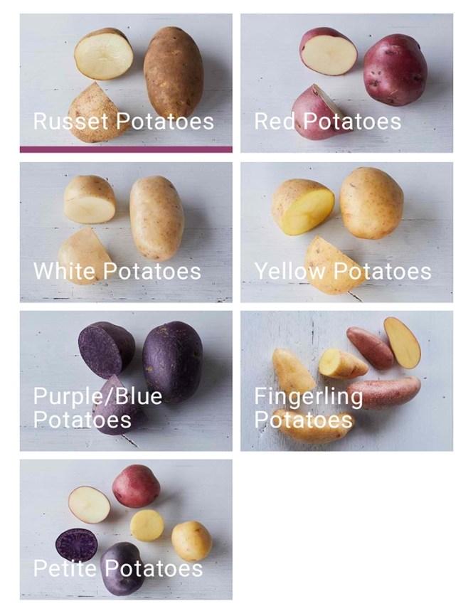 Why I switched to Potato usa