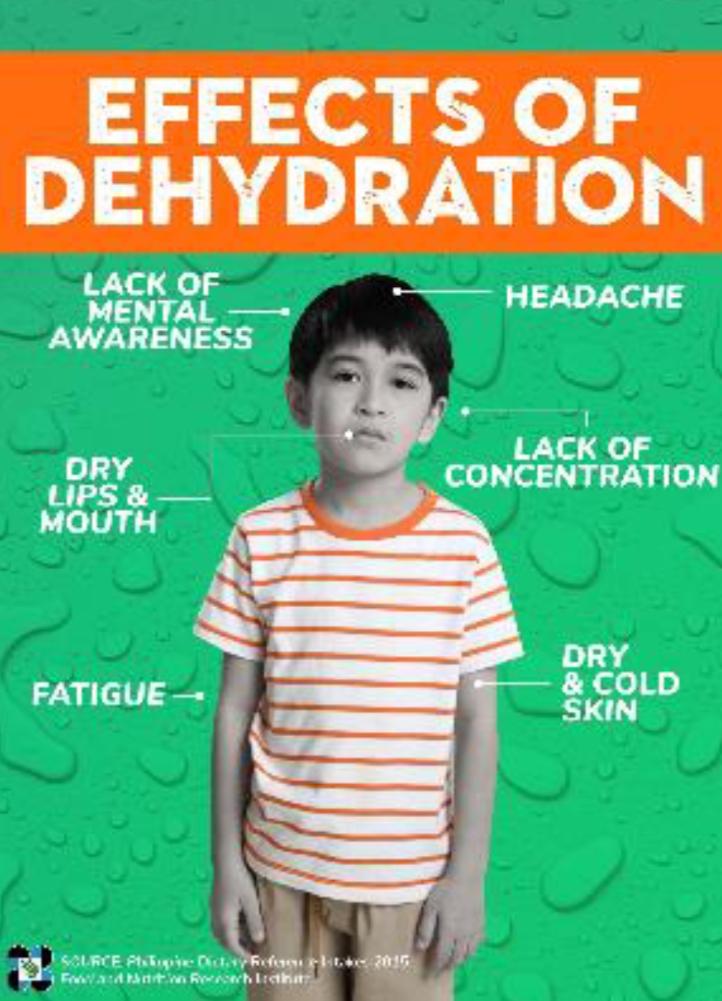 #UhawAreYou Dehydration