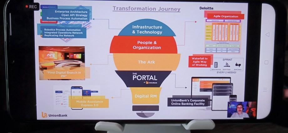 The Portal UnionBank
