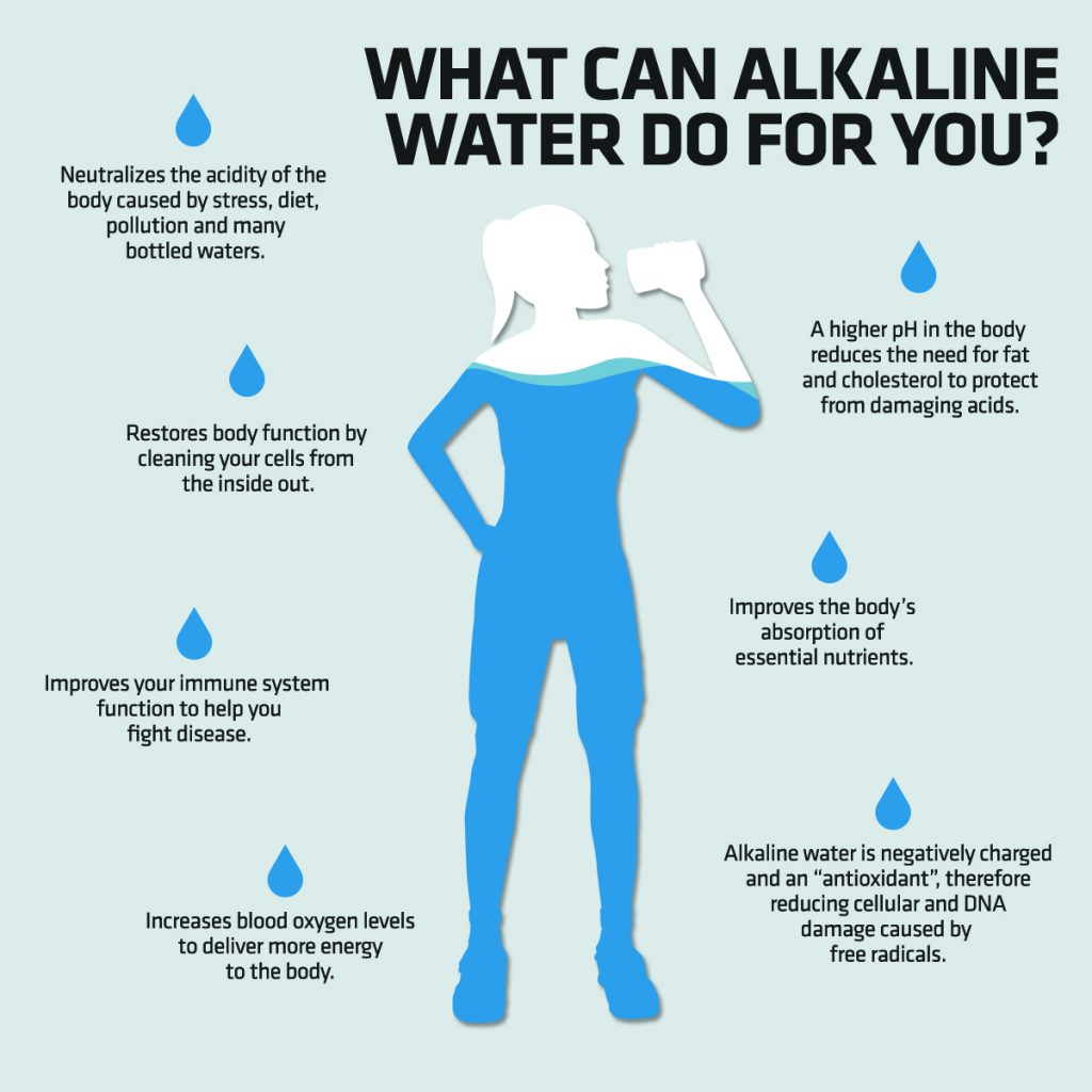 Benefits Of Alkaline Water