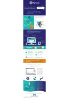MyGlue Password Management Infographic (1)