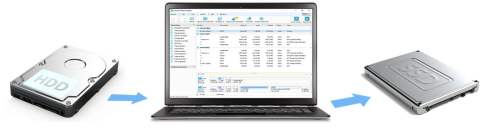 free partition software to manage your hard disk