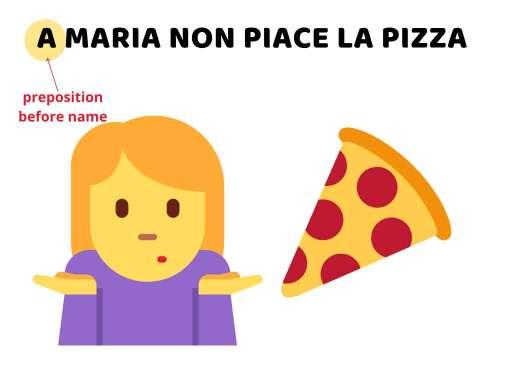 a (preposition before name) Maria non piace la pizza