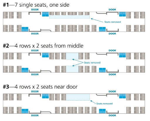 BART tested three different configurations of train cars before deciding to pursue the No. 1 configuration, which maintains a single row of seats along one side of the train. (Image courtesy BART.)