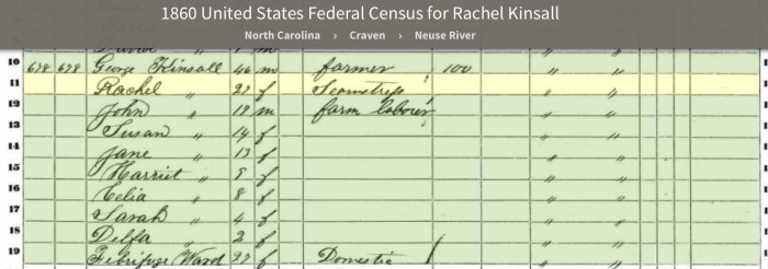 According to the 1860 census, she was born in 1833.