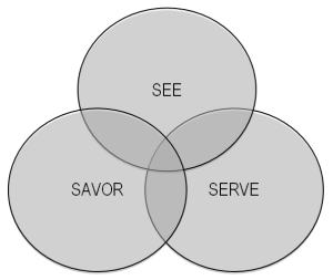 SeeSavorServe