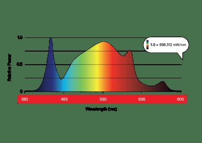 Maxibright Daylight 300w LED 2
