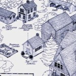 Southold Historical Society Complex