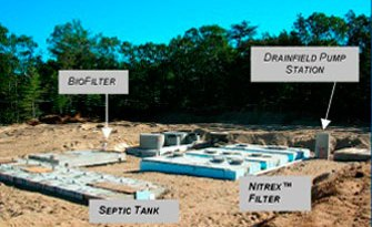 A diagram of the Nitrex advanced wastewater treatment system | Peconic Green Growth photo