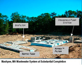 A diagram of the Nitrex advanced wastewater treatment system   Peconic Green Growth photo