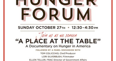 CAST Hunger Forum