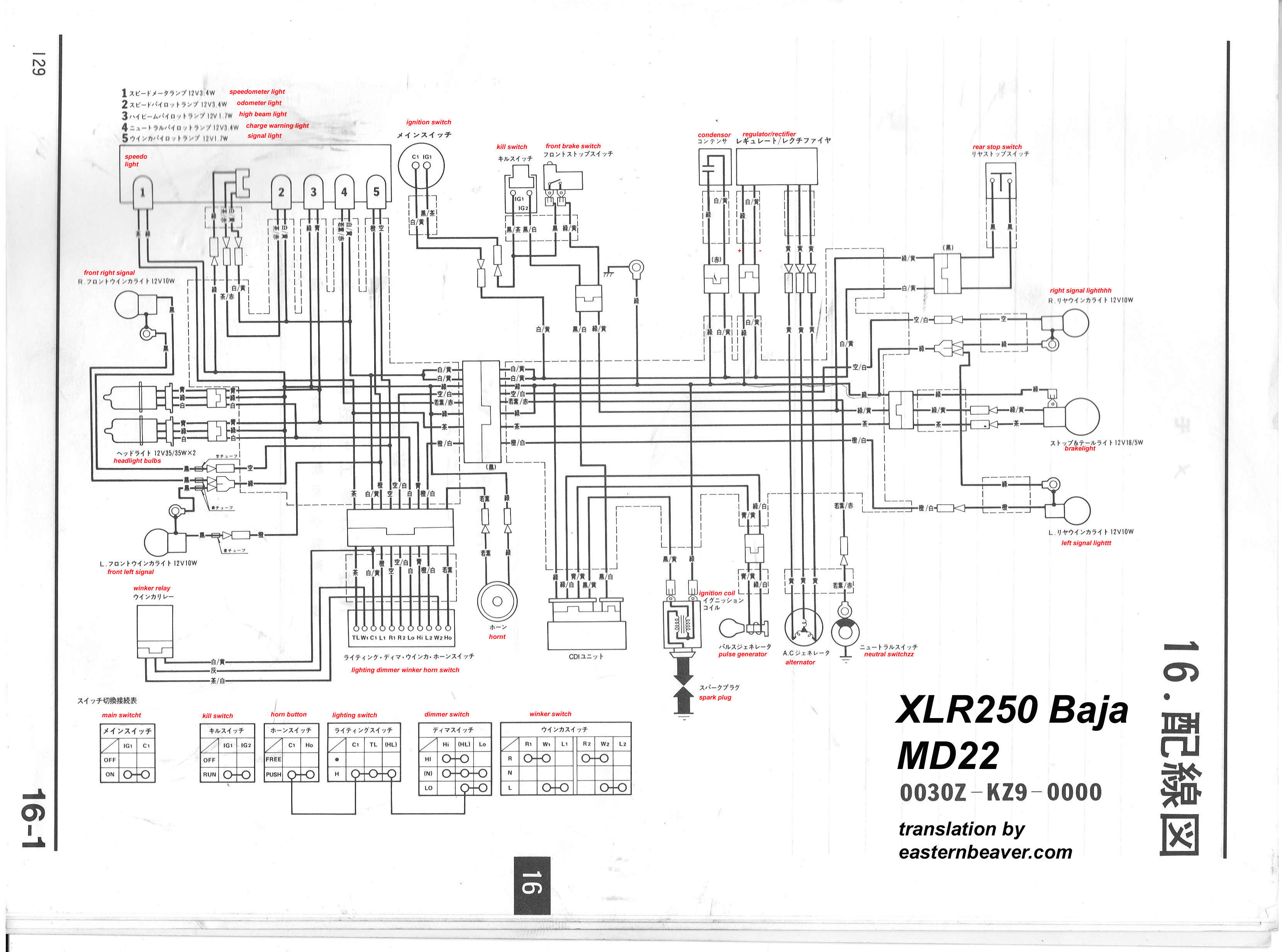 Kdx400 Wiring Diagram. kdx 220 wiring diagram repair