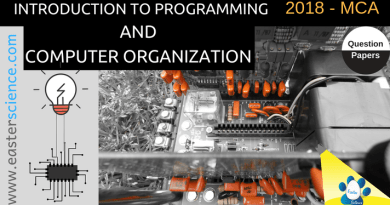 INTRODUCTION TO PROGRAMMING AND COMPUTER ORGANIZATION-2018