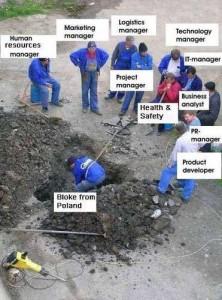 Potholes - council looking into them