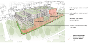 Design changes made to Sainsbury's Wilmer Place proposal