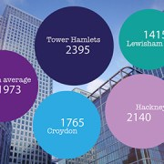 Number of new businesses, 2012 Graphics: Pippa Bailey Pic: Isra Alonso