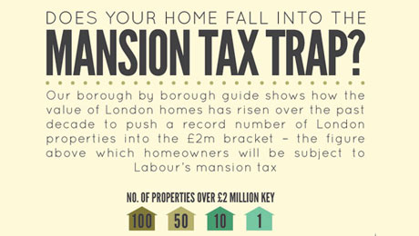Take a look at the full infographic from Property Division.