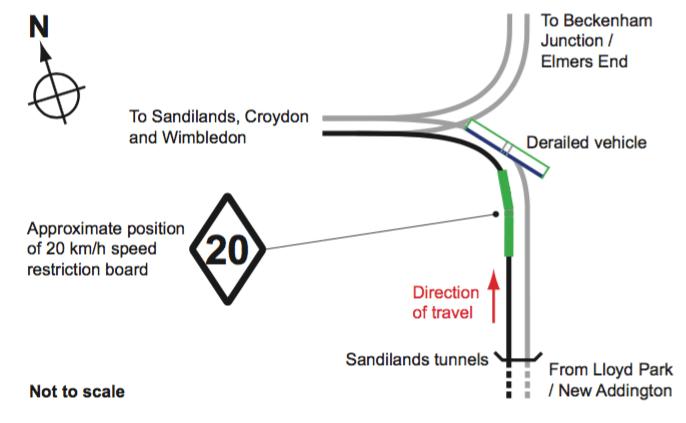 croydon-report