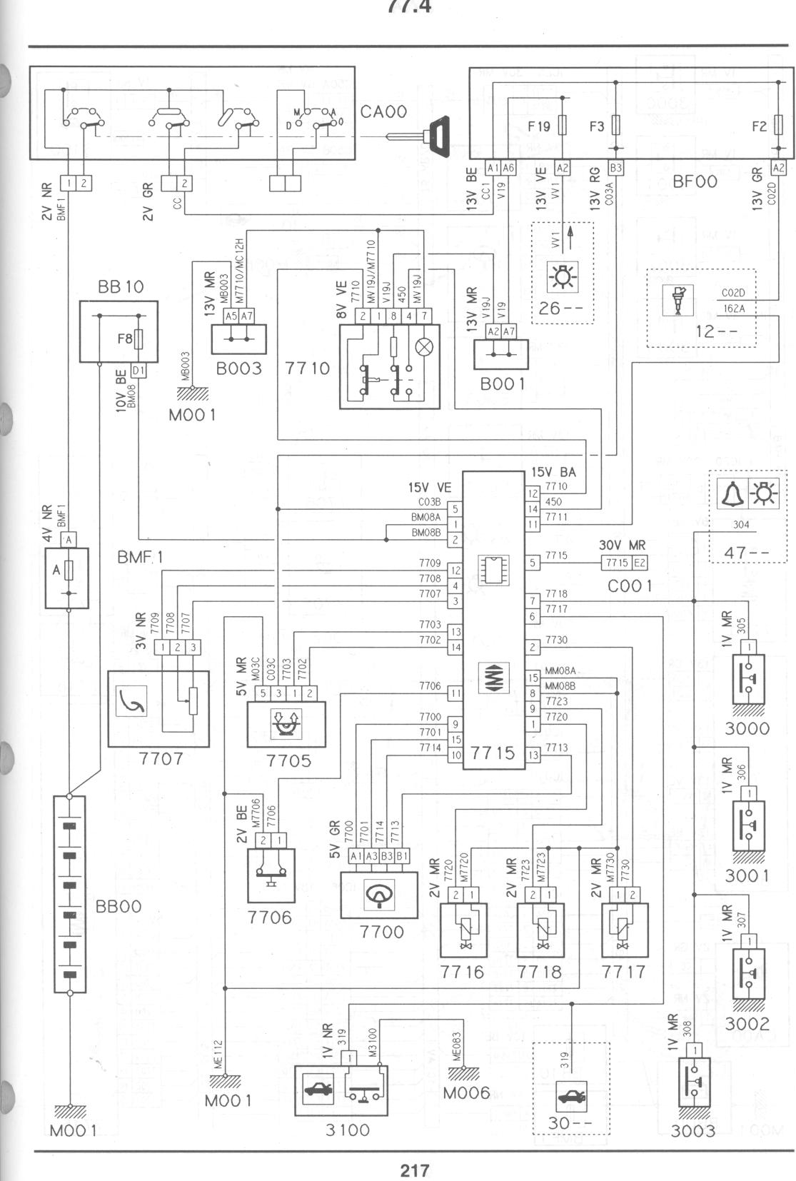 Citroen C3 Wiring Diagram Pdf Library Xantia Ecu C5 Audi A6 Download Efcaviationcom